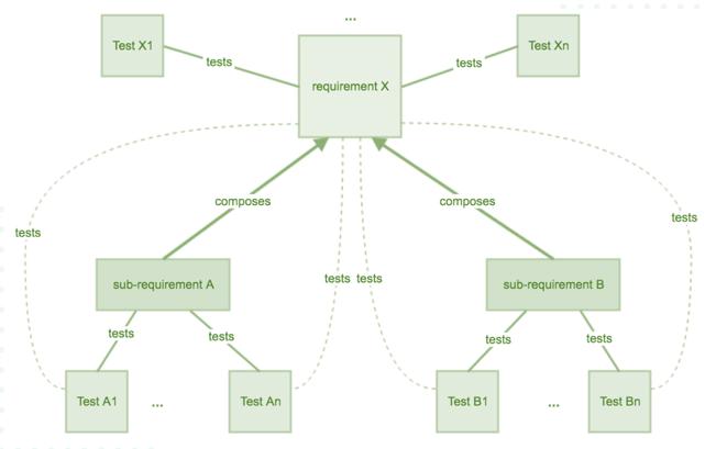 coverage-diagram